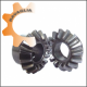 Bevel Gear Generators